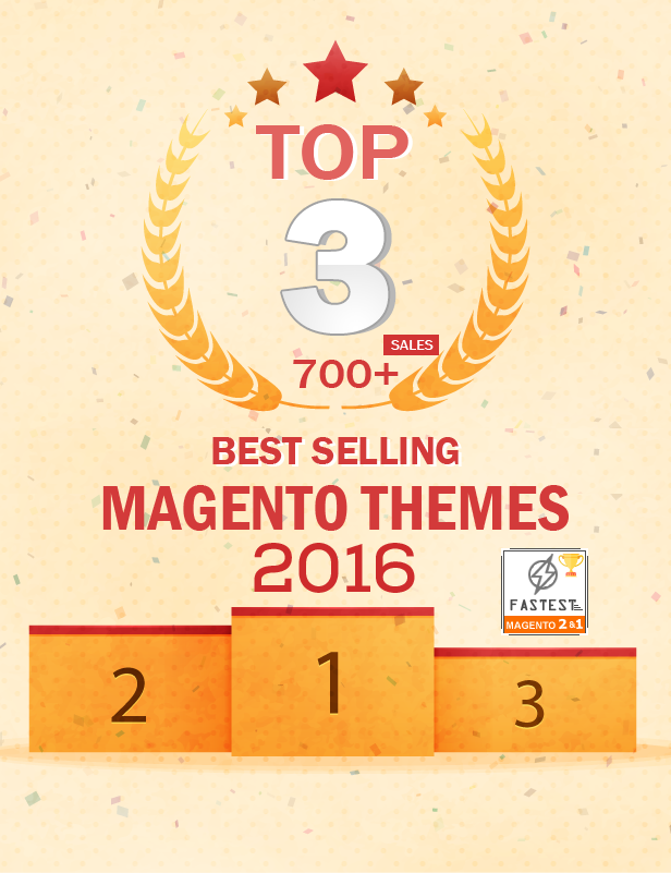 2016's Best Selling Magento Themes & Templates